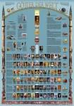 Dinler ve Tanrılar Posteri